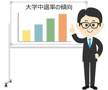 日本文化大学の退学率の低さに見る学校の魅力